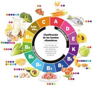 vitaminas enformaherbal